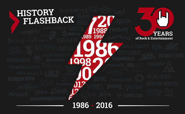 30 years of EMP: history flashback 1986-1988