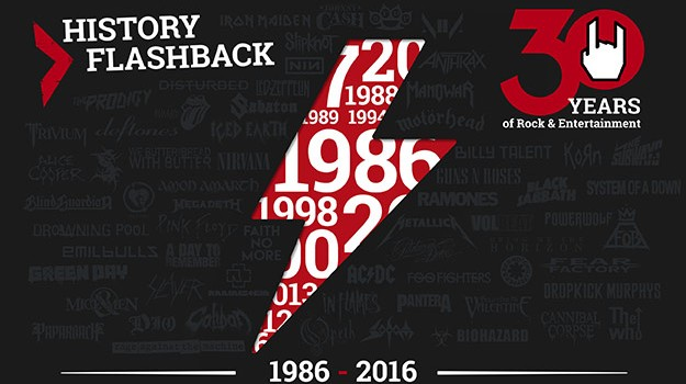 30 years of EMP: history flashback 2013-2016